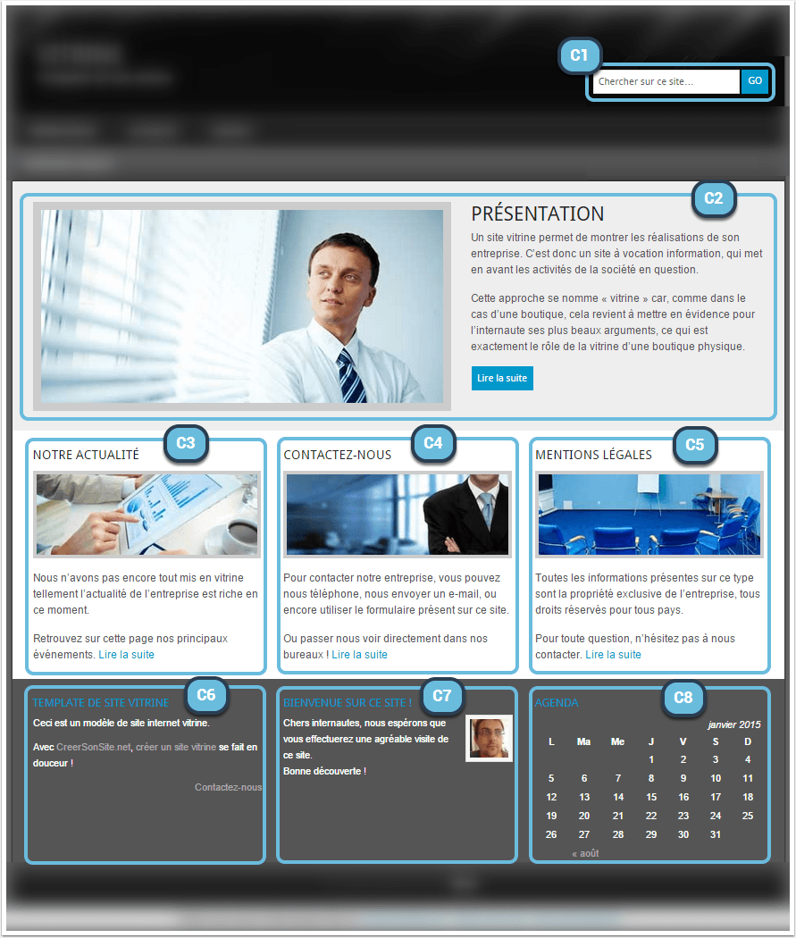 Emplacements des widgets sur la page d'accueil