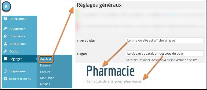 reglage-titre-template-pharmacie