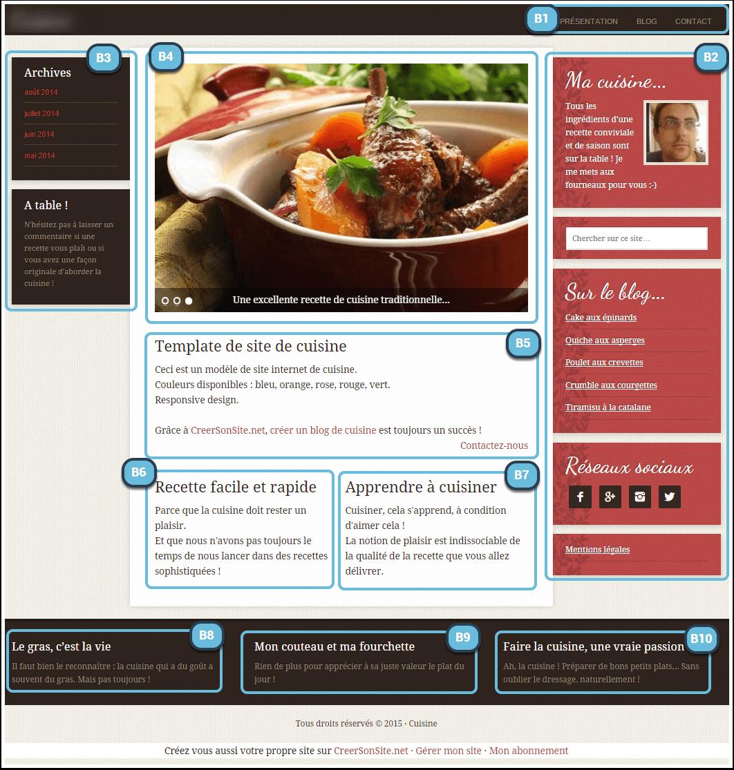 template cuisine mod le de site de cuisine blog de cuisine